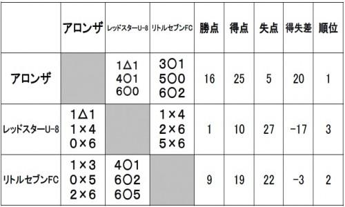 20161223チャレカU-8対戦表