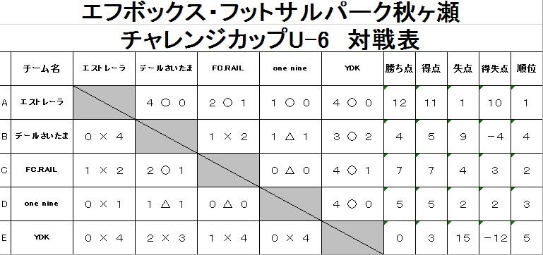 20180212U-6対戦表