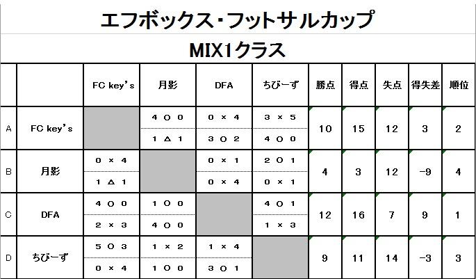 20181007MIX1_対戦表