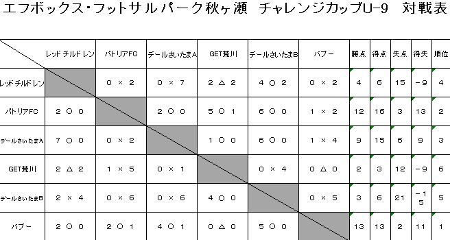 20181014U-9_対戦表