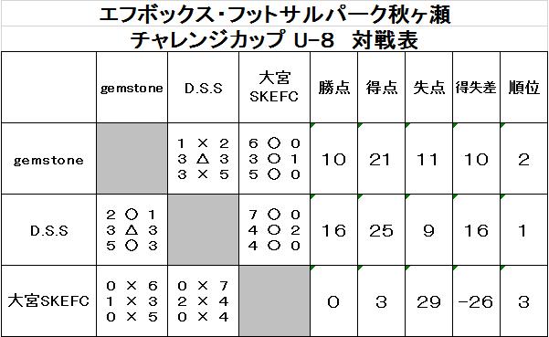20181209対戦表