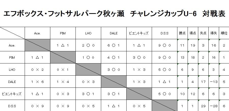 20190321U-6対戦表