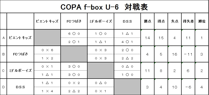 20190429U6対戦表