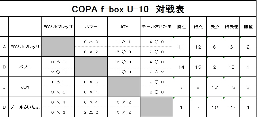 20190506U-10対戦表