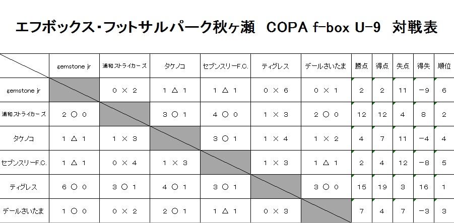 20190609U-9_対戦表