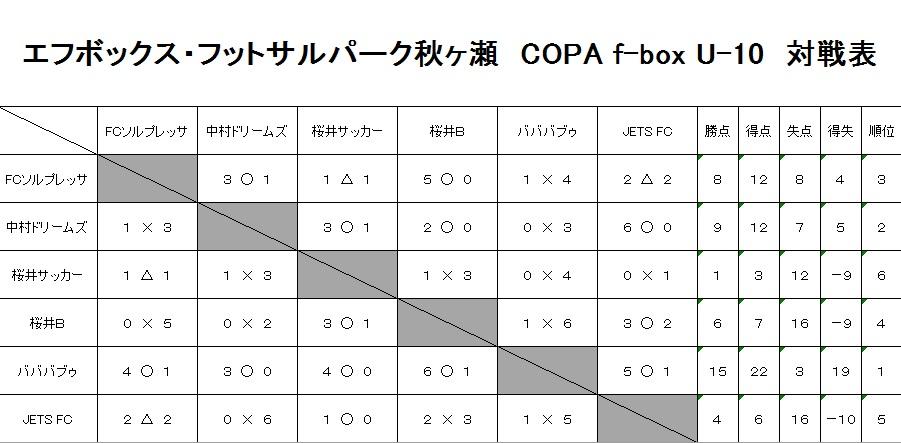 20190721U-10_対戦表
