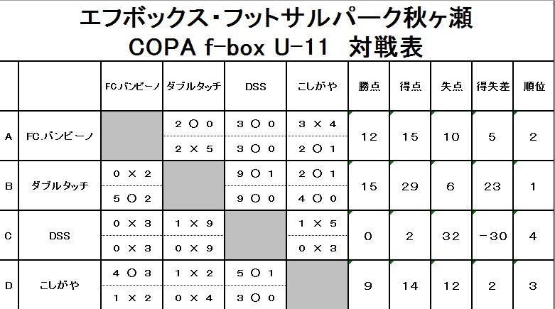 20190715U-11対戦表