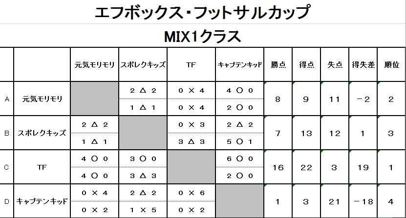 20190818MIX1対戦表